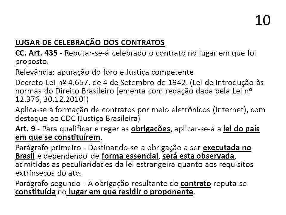 10 LUGAR DE CELEBRAÇÃO DOS CONTRATOS CC. Art. 435 - Reputar-se-á celebrado o contrato no lugar em que foi proposto. Relevância: apuração do foro e Jus