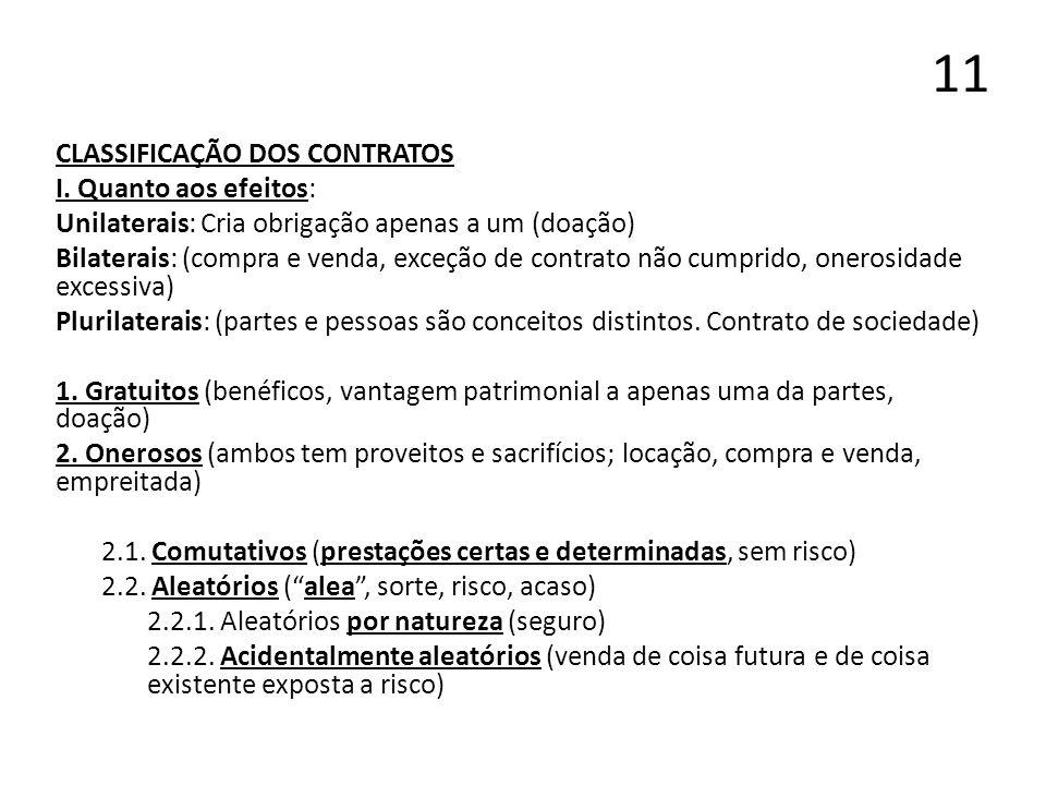 11 CLASSIFICAÇÃO DOS CONTRATOS I. Quanto aos efeitos: Unilaterais: Cria obrigação apenas a um (doação) Bilaterais: (compra e venda, exceção de contrat