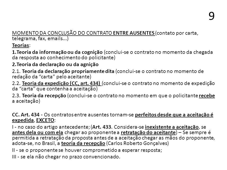 9 MOMENTO DA CONCLUSÃO DO CONTRATO ENTRE AUSENTES (contato por carta, telegrama, fax, emails...) Teorias: 1.Teoria da informação ou da cognição (concl