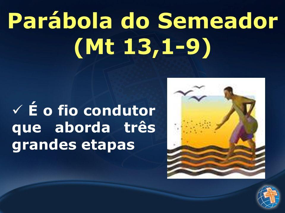 Parábola do Semeador (Mt 13,1-9) É o fio condutor que aborda três grandes etapas