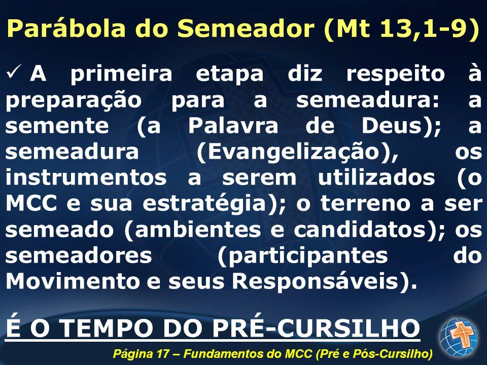 Parábola do Semeador (Mt 13,1-9) A primeira etapa diz respeito à preparação para a semeadura: a semente (a Palavra de Deus); a semeadura (Evangelizaçã