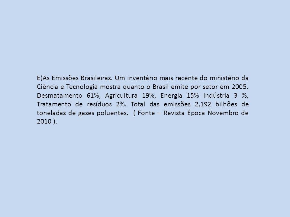E)As Emissões Brasileiras. Um inventário mais recente do ministério da Ciência e Tecnologia mostra quanto o Brasil emite por setor em 2005. Desmatamen