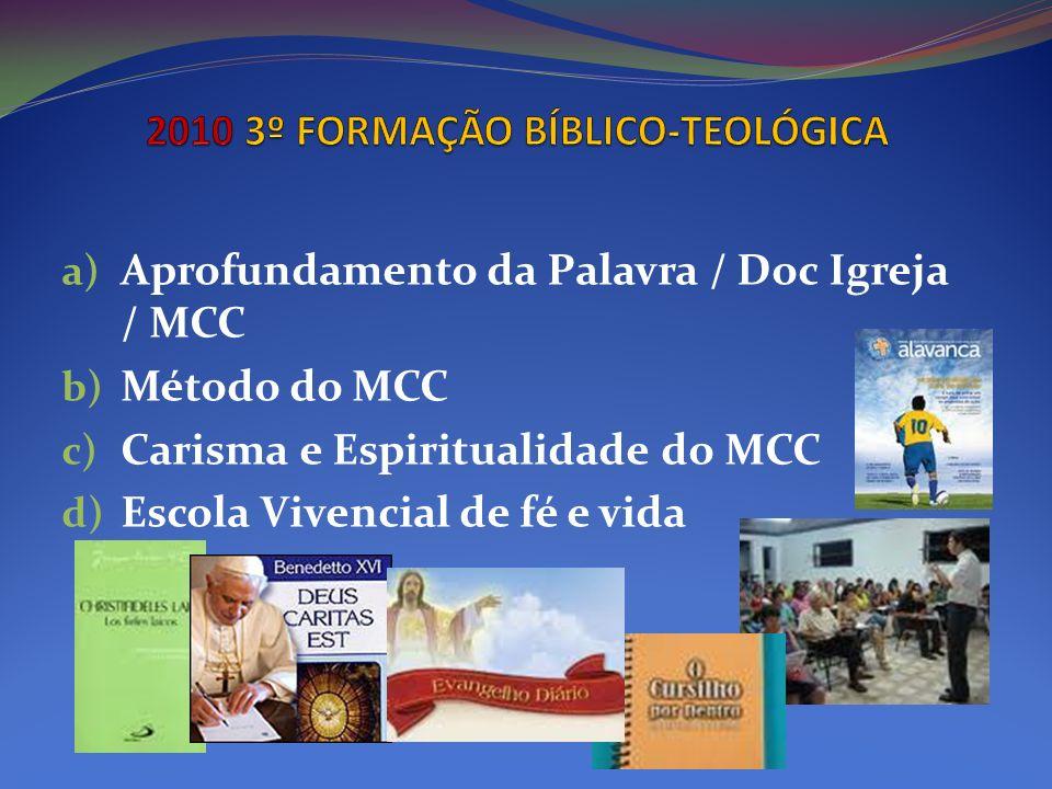 a) Aprofundamento da Palavra / Doc Igreja / MCC b) Método do MCC c) Carisma e Espiritualidade do MCC d) Escola Vivencial de fé e vida