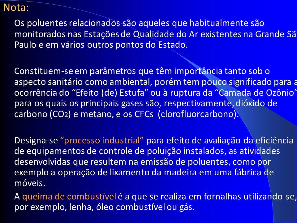 Nota: Os poluentes relacionados são aqueles que habitualmente são monitorados nas Estações de Qualidade do Ar existentes na Grande São Paulo e em vários outros pontos do Estado.