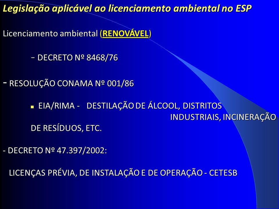 Legislação aplicável ao licenciamento ambiental no ESP Licenciamento ambiental (RENOVÁVEL) - DECRETO Nº 8468/76 - DECRETO Nº 8468/76 - RESOLUÇÃO CONAMA Nº 001/86 EIA/RIMA - DESTILAÇÃO DE ÁLCOOL, DISTRITOS INDUSTRIAIS, INCINERAÇÃO DE RESÍDUOS, ETC.