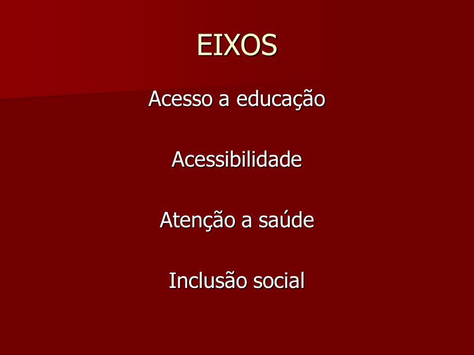 EIXOS Acesso a educação Acessibilidade Atenção a saúde Inclusão social