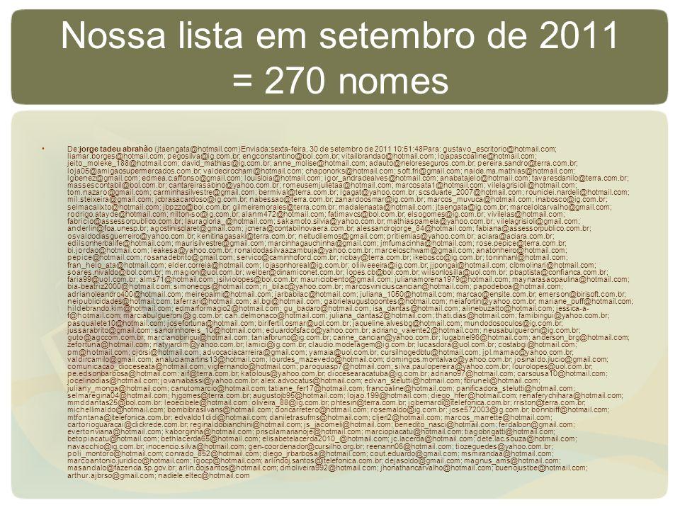 Nossa lista em setembro de 2011 = 270 nomes De:jorge tadeu abrahão (jtaengata@hotmail.com)Enviada:sexta-feira, 30 de setembro de 2011 10:51:48Para: gu