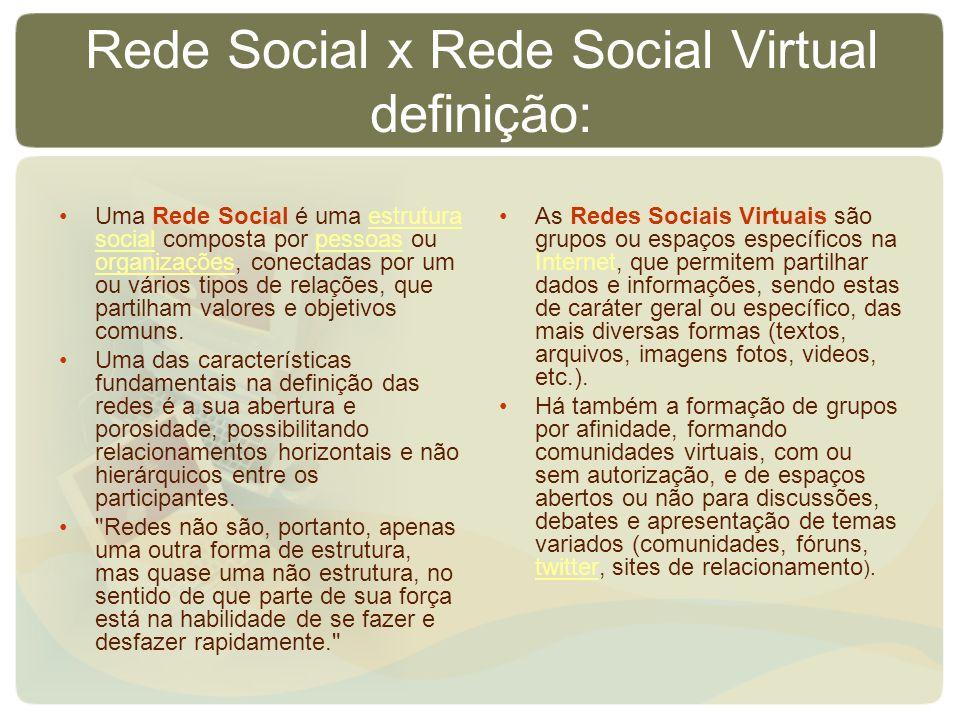 Rede Social x Rede Social Virtual definição: Uma Rede Social é uma estrutura social composta por pessoas ou organizações, conectadas por um ou vários