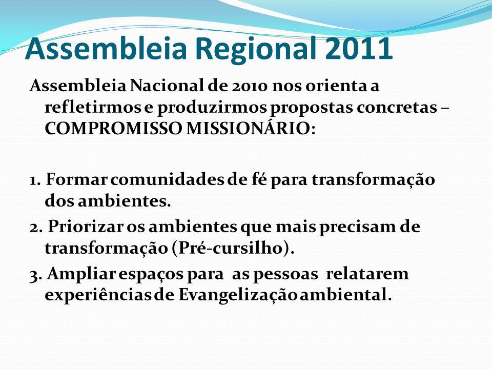 Assembleia Regional 2011 Assembleia Nacional de 2010 nos orienta a refletirmos e produzirmos propostas concretas – COMPROMISSO MISSIONÁRIO: 1. Formar