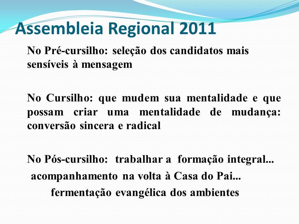 Assembleia Regional 2011 No Pré-cursilho: seleção dos candidatos mais sensíveis à mensagem No Cursilho: que mudem sua mentalidade e que possam criar u