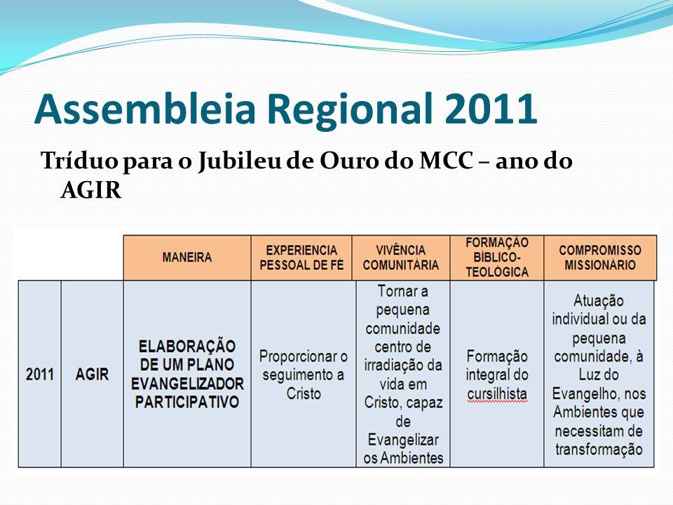 Assembleia Regional 2011 Tríduo para o Jubileu de Ouro do MCC – ano do AGIR