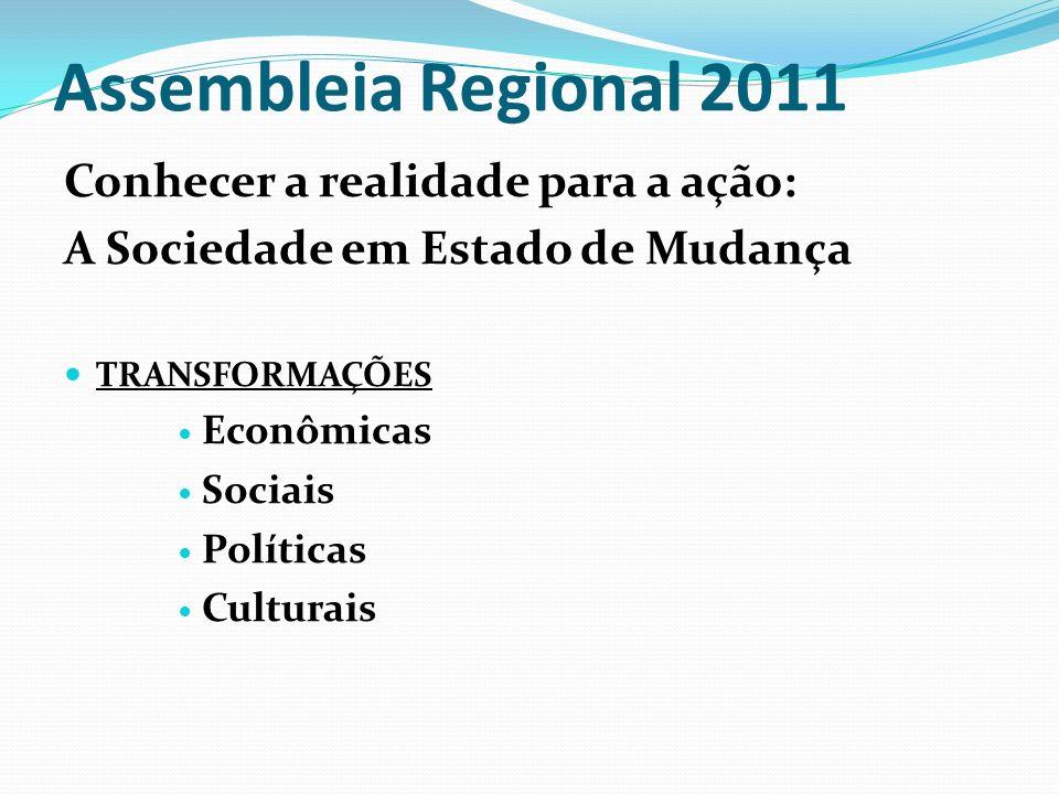 Assembleia Regional 2011 Tripla dimensão do carisma: pessoal (conversão, vivência do fundamental cristão) eclesial-evangelizadora (fermentar de Evangelho os ambientes).