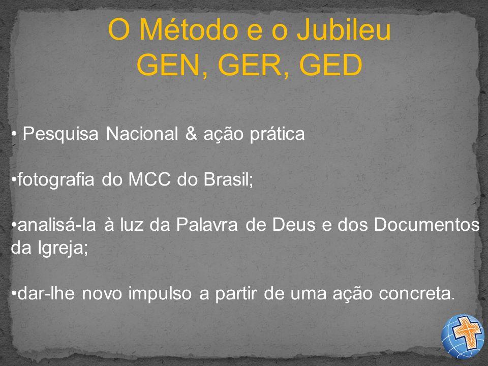 O Método e o Jubileu GEN, GER, GED Pesquisa Nacional & ação prática fotografia do MCC do Brasil; analisá-la à luz da Palavra de Deus e dos Documentos da Igreja; dar-lhe novo impulso a partir de uma ação concreta.