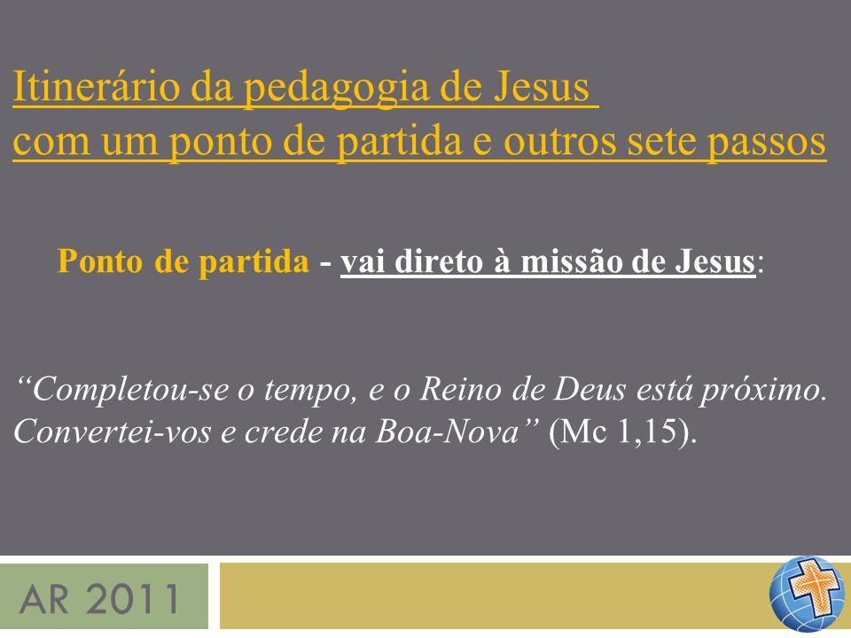 AR 2011 Itinerário da pedagogia de Jesus com um ponto de partida e outros sete passos Ponto de partida - vai direto à missão de Jesus: Completou-se o