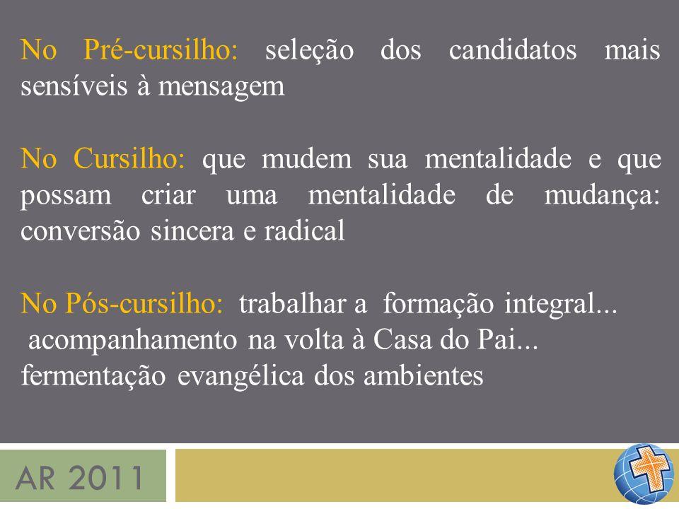 AR 2011 No Pré-cursilho: seleção dos candidatos mais sensíveis à mensagem No Cursilho: que mudem sua mentalidade e que possam criar uma mentalidade de