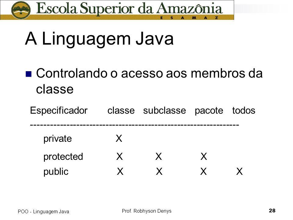Prof. Robhyson Denys28 POO - Linguagem Java A Linguagem Java Controlando o acesso aos membros da classe Especificador classe subclasse pacote todos --