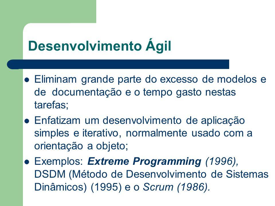 Desenvolvimento Ágil Eliminam grande parte do excesso de modelos e de documentação e o tempo gasto nestas tarefas; Enfatizam um desenvolvimento de apl