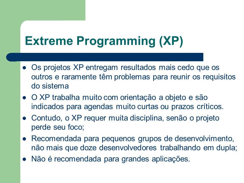 Extreme Programming (XP) Os projetos XP entregam resultados mais cedo que os outros e raramente têm problemas para reunir os requisitos do sistema O X