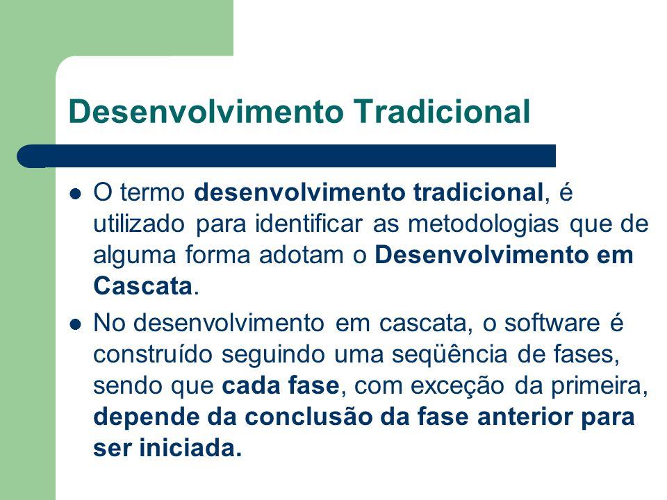 Desenvolvimento Tradicional O termo desenvolvimento tradicional, é utilizado para identificar as metodologias que de alguma forma adotam o Desenvolvim