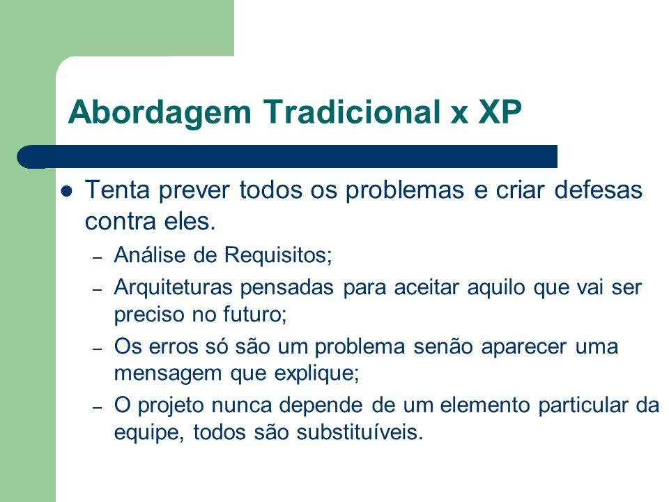 Abordagem Tradicional x XP Tenta prever todos os problemas e criar defesas contra eles. – Análise de Requisitos; – Arquiteturas pensadas para aceitar