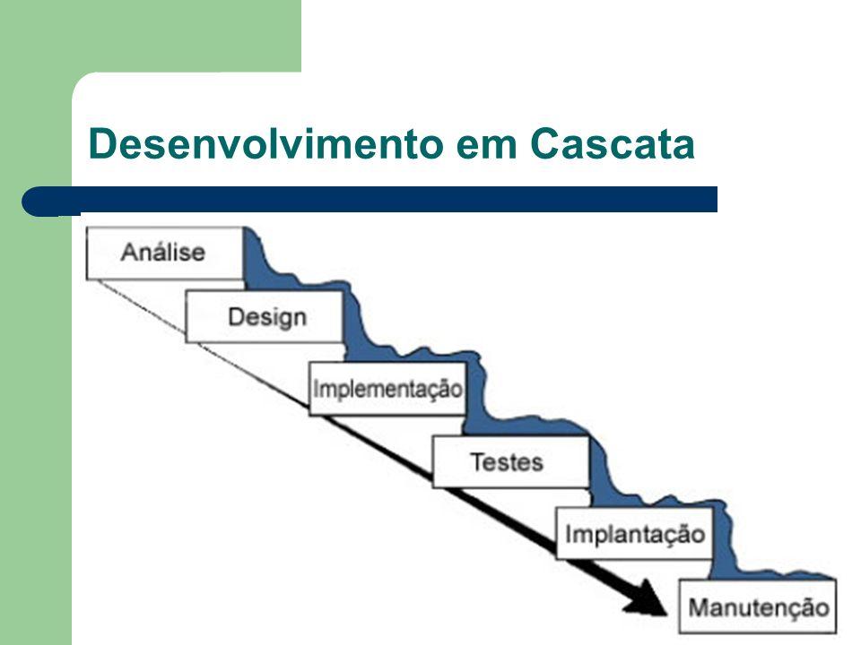 O desenvolvimento em cascata, vem sendo amplamente nos processos de desenvolvimento de software.