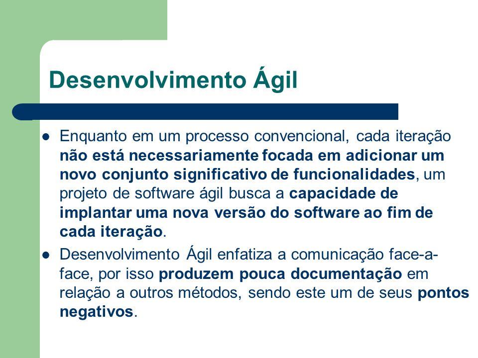Desenvolvimento Ágil Eliminam grande parte do excesso de modelos e de documentação e o tempo gasto nestas tarefas; Enfatizam um desenvolvimento de aplicação simples e iterativo, normalmente usado com a orientação a objeto; Exemplos: Extreme Programming (1996), DSDM (Método de Desenvolvimento de Sistemas Dinâmicos) (1995) e o Scrum (1986).