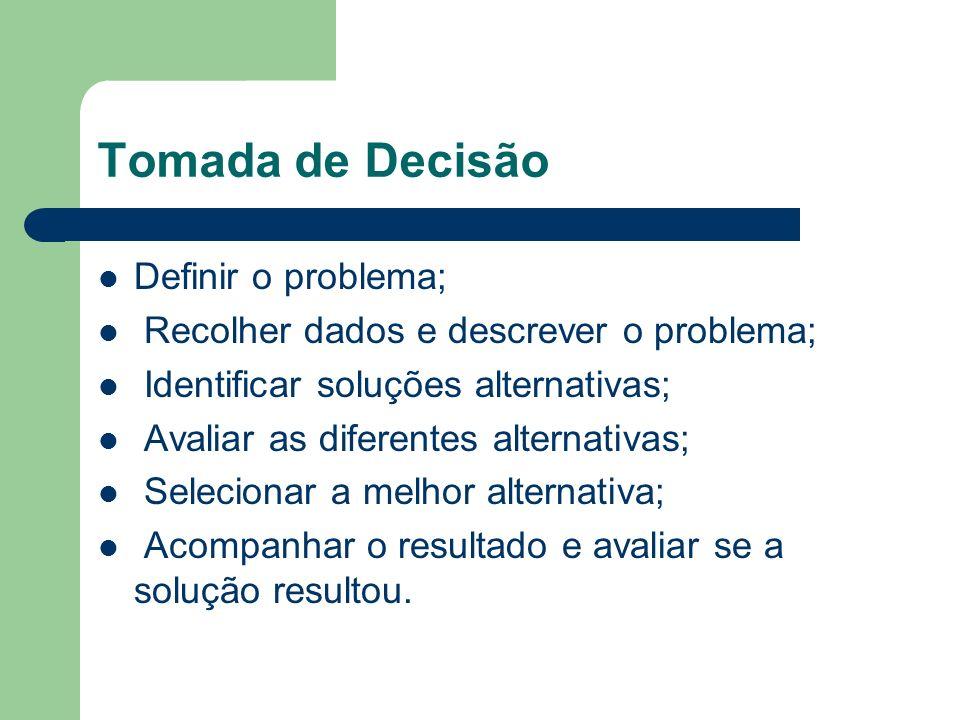 Tomada de Decisão Definir o problema; Recolher dados e descrever o problema; Identificar soluções alternativas; Avaliar as diferentes alternativas; Se