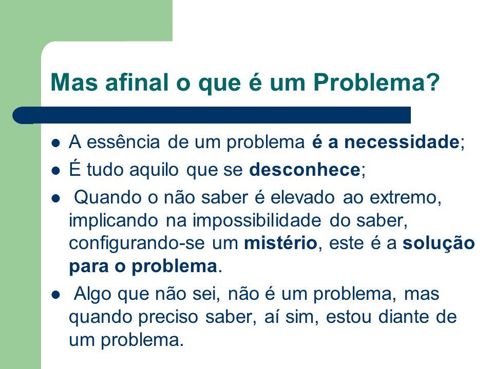 Mas afinal o que é um Problema? A essência de um problema é a necessidade; É tudo aquilo que se desconhece; Quando o não saber é elevado ao extremo, i