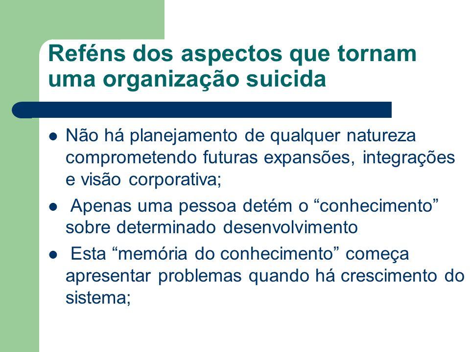 Reféns dos aspectos que tornam uma organização suicida Não há planejamento de qualquer natureza comprometendo futuras expansões, integrações e visão c