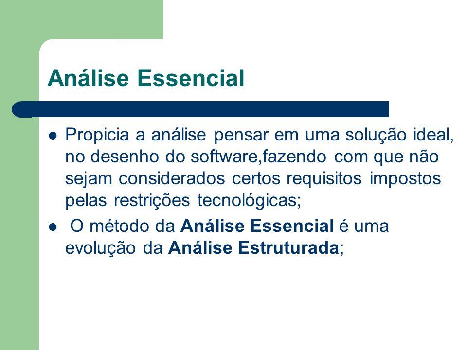 Análise Essencial Propicia a análise pensar em uma solução ideal, no desenho do software,fazendo com que não sejam considerados certos requisitos impo