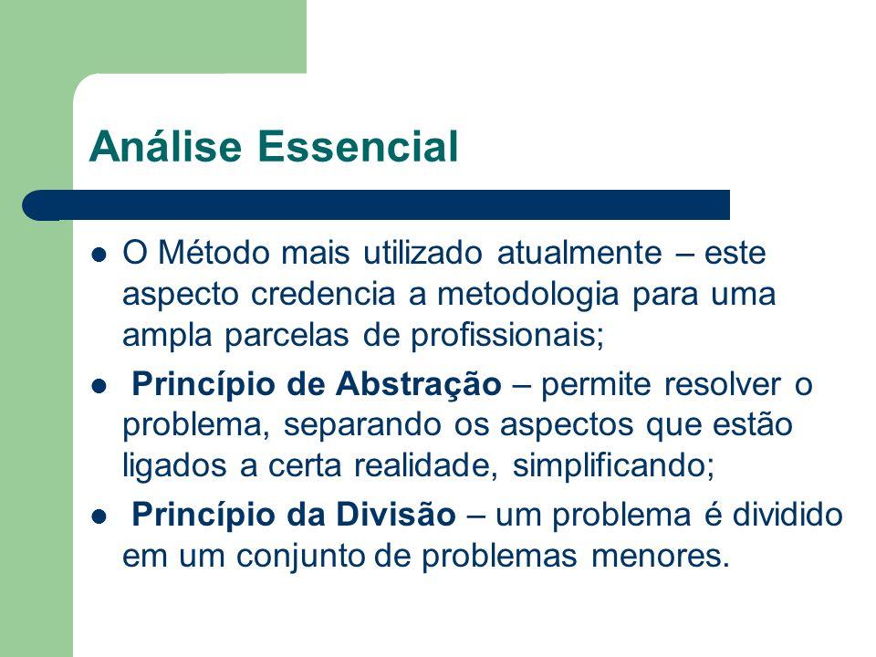 Análise Essencial O Método mais utilizado atualmente – este aspecto credencia a metodologia para uma ampla parcelas de profissionais; Princípio de Abs