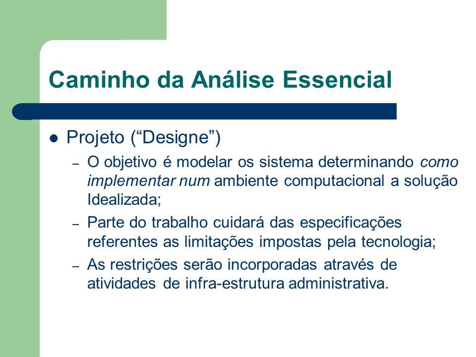 Projeto (Designe) – O objetivo é modelar os sistema determinando como implementar num ambiente computacional a solução Idealizada; – Parte do trabalho