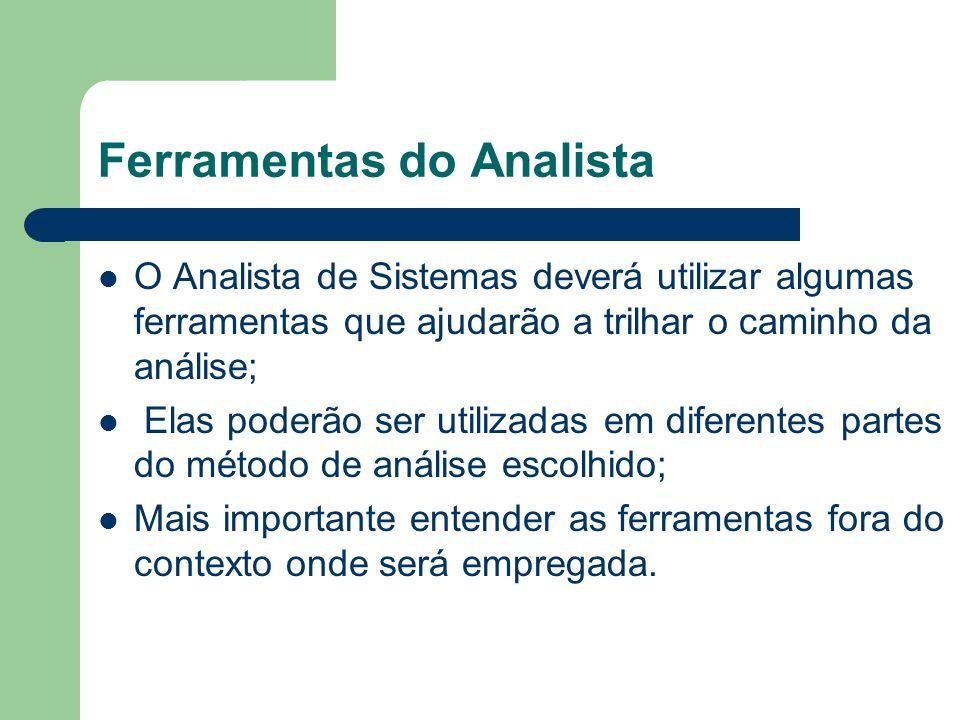 Ferramentas do Analista O Analista de Sistemas deverá utilizar algumas ferramentas que ajudarão a trilhar o caminho da análise; Elas poderão ser utili
