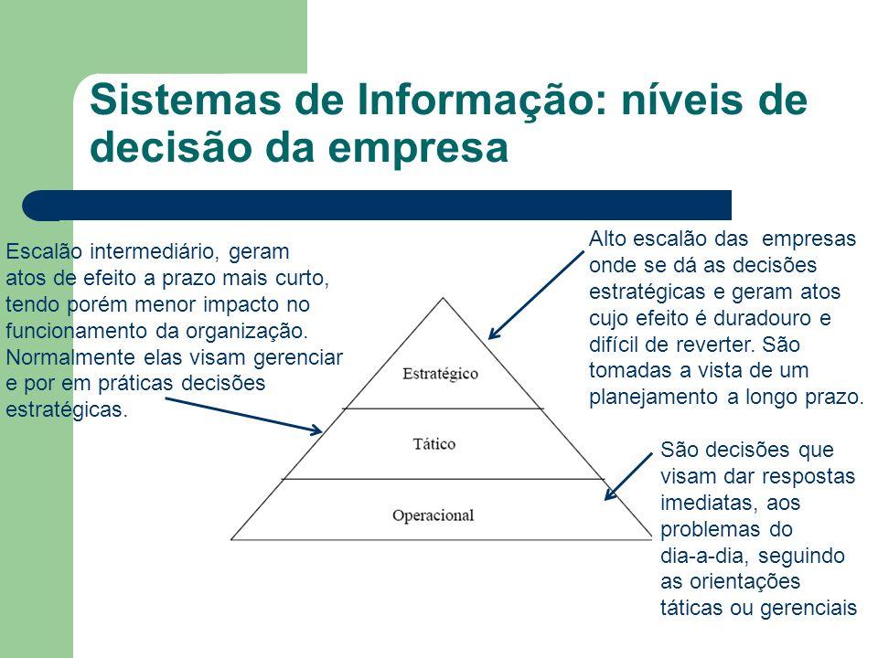 Sistemas de Informação: níveis de decisão da empresa Alto escalão das empresas onde se dá as decisões estratégicas e geram atos cujo efeito é duradour