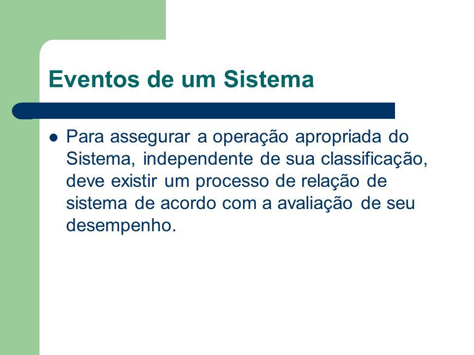 Eventos de um Sistema Para assegurar a operação apropriada do Sistema, independente de sua classificação, deve existir um processo de relação de siste