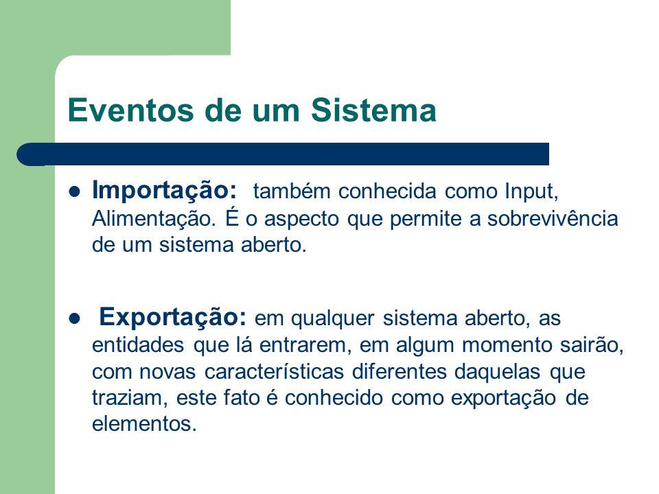 Eventos de um Sistema Importação: também conhecida como Input, Alimentação. É o aspecto que permite a sobrevivência de um sistema aberto. Exportação: