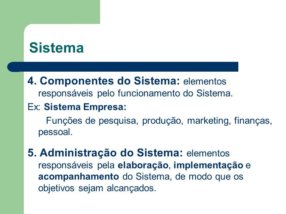Sistema 4. Componentes do Sistema: elementos responsáveis pelo funcionamento do Sistema. Ex: Sistema Empresa: Funções de pesquisa, produção, marketing