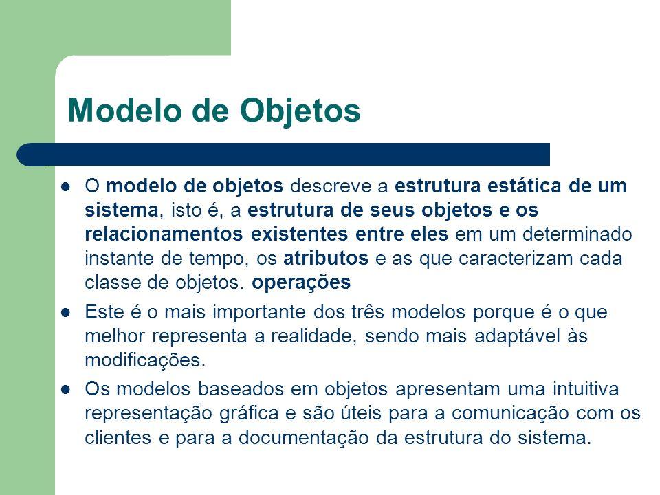 Modelo de Objetos O modelo de objetos descreve a estrutura estática de um sistema, isto é, a estrutura de seus objetos e os relacionamentos existentes