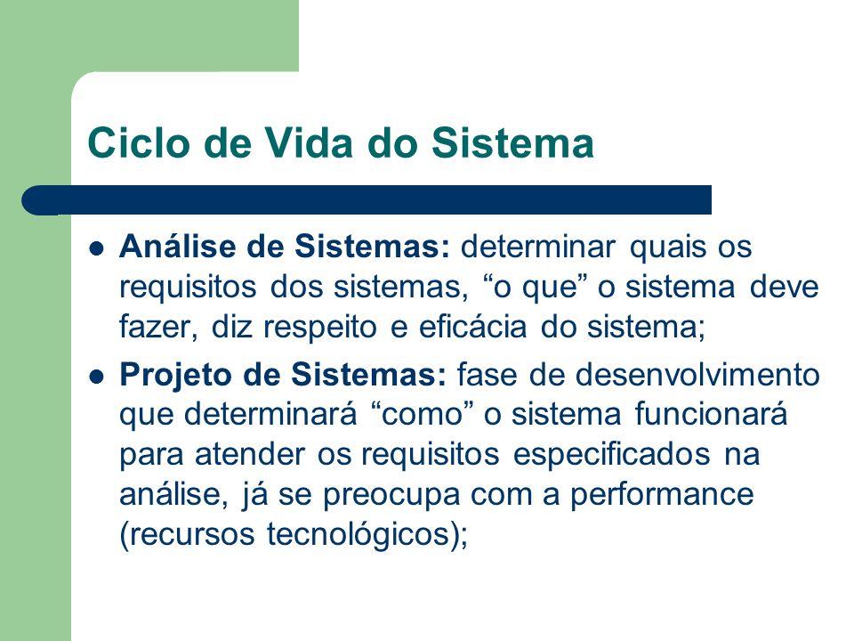 Ciclo de Vida do Sistema Análise de Sistemas: determinar quais os requisitos dos sistemas, o que o sistema deve fazer, diz respeito e eficácia do sist
