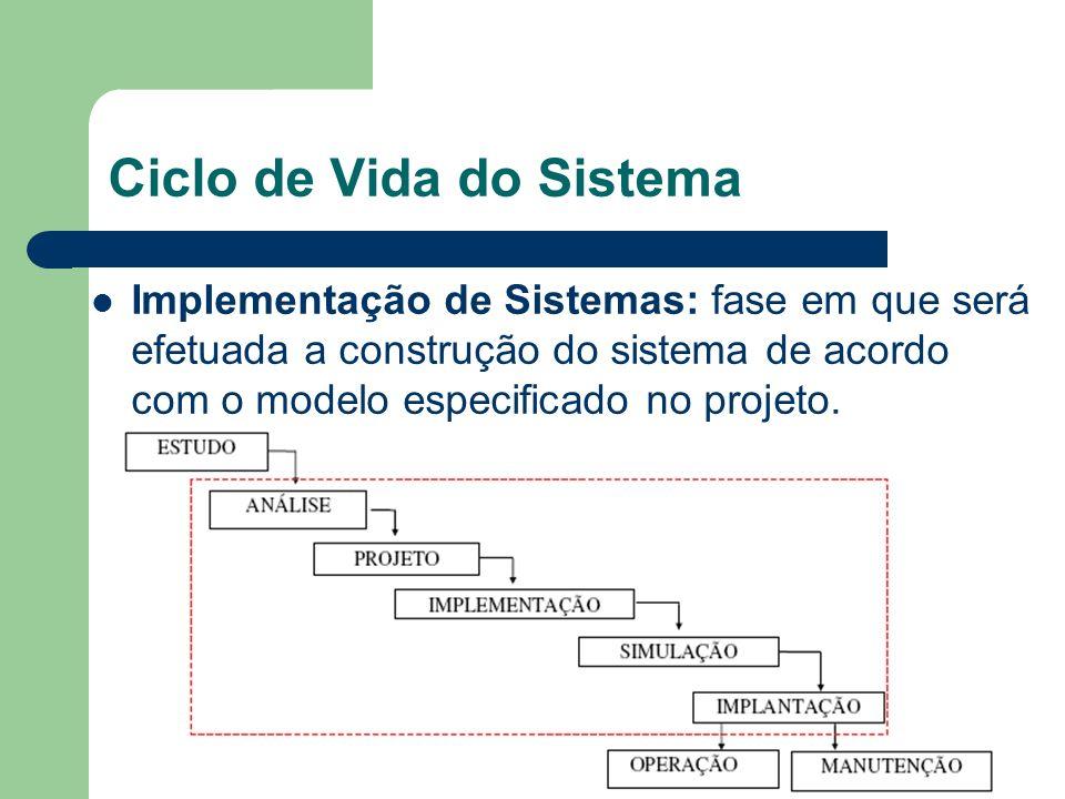 Ciclo de Vida do Sistema Implementação de Sistemas: fase em que será efetuada a construção do sistema de acordo com o modelo especificado no projeto.
