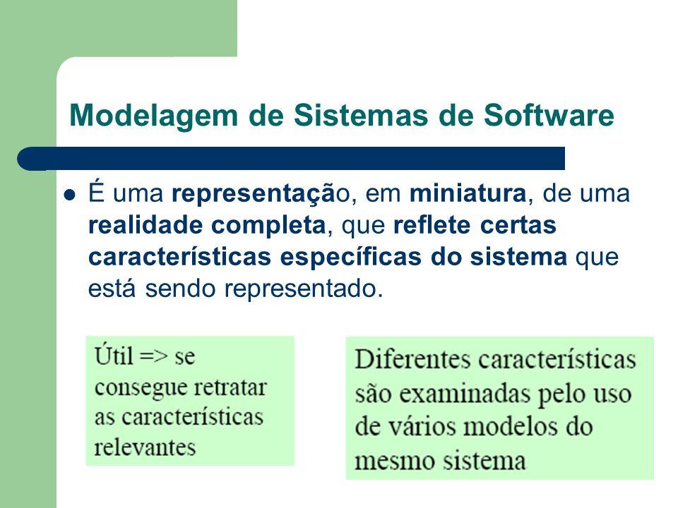 Objetivos: – auxiliar na organização de informações; – descrever o que o cliente deseja; – estabelecer uma base para a criação de um projeto de software; – definir um conjunto de requisitos que pode ser validado quando o software for construído; – gerenciar a complexidade; Modelos