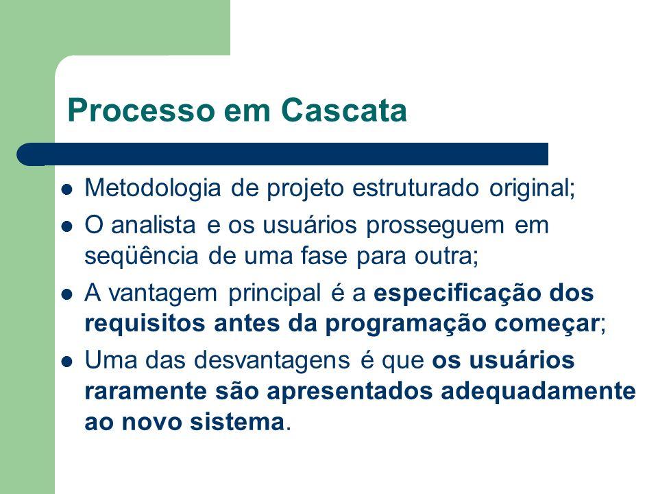 Processo em Cascata Metodologia de projeto estruturado original; O analista e os usuários prosseguem em seqüência de uma fase para outra; A vantagem p