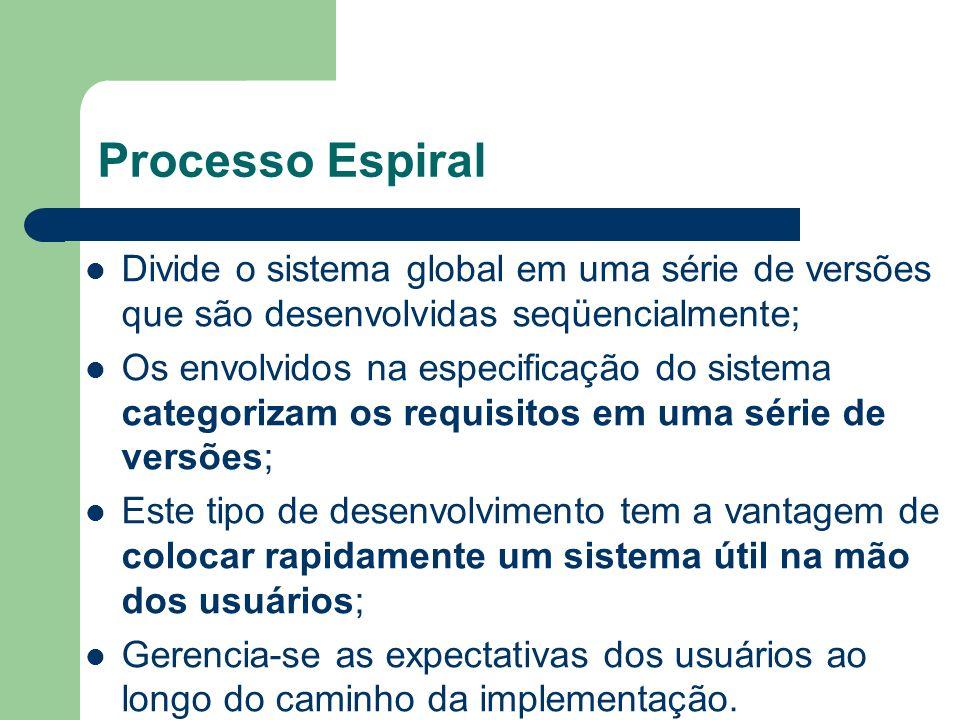 Processo Espiral Divide o sistema global em uma série de versões que são desenvolvidas seqüencialmente; Os envolvidos na especificação do sistema cate