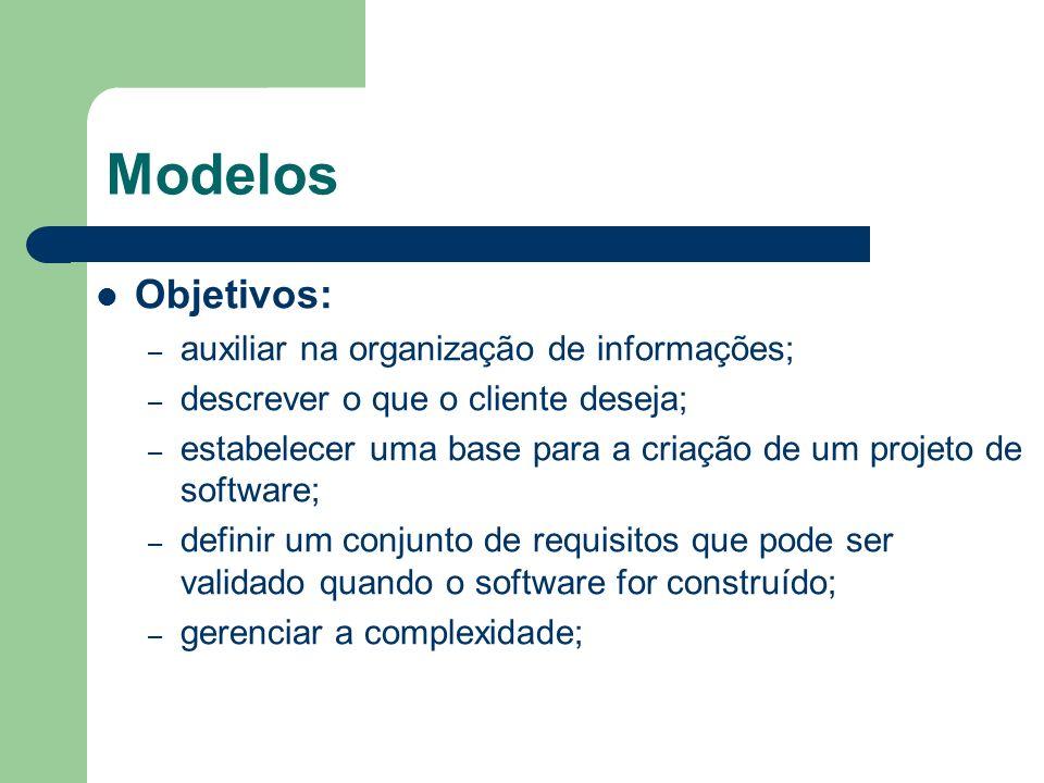 Objetivos: – auxiliar na organização de informações; – descrever o que o cliente deseja; – estabelecer uma base para a criação de um projeto de softwa