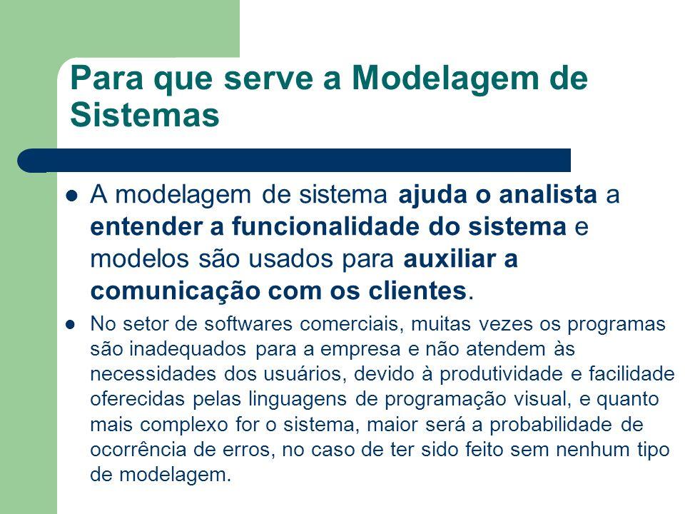 Para que serve a Modelagem de Sistemas A modelagem de sistema ajuda o analista a entender a funcionalidade do sistema e modelos são usados para auxili