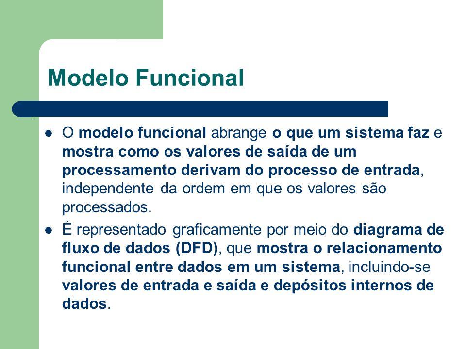 Modelo Funcional O modelo funcional abrange o que um sistema faz e mostra como os valores de saída de um processamento derivam do processo de entrada,