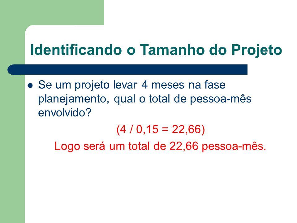 Identificando o Tamanho do Projeto Se um projeto levar 4 meses na fase planejamento, qual o total de pessoa-mês envolvido.