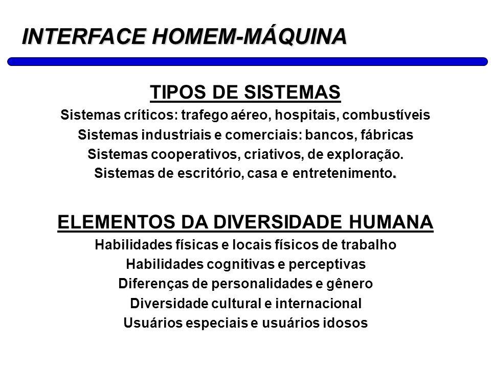 10 TIPOS DE SISTEMAS Sistemas críticos: trafego aéreo, hospitais, combustíveis Sistemas industriais e comerciais: bancos, fábricas. Sistemas cooperati