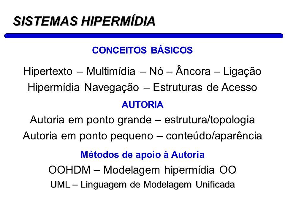 18 SISTEMAS HIPERMÍDIA CONCEITOS BÁSICOS Hipertexto – Multimídia – Nó – Âncora – Ligação Hipermídia Navegação – Estruturas de Acesso AUTORIA Autoria e