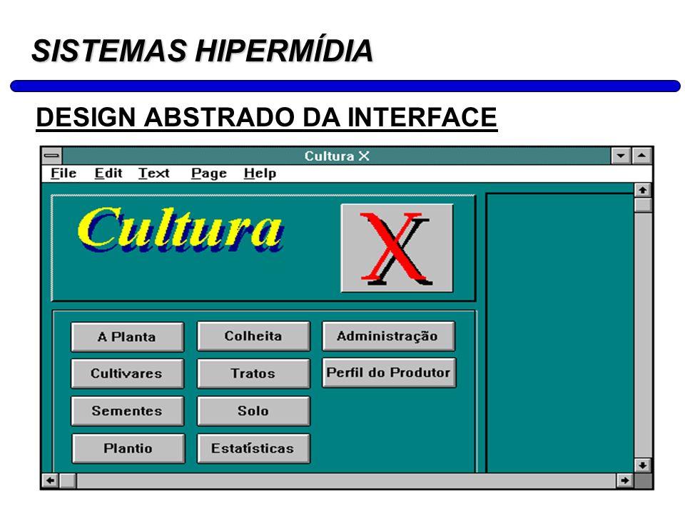 23 SISTEMAS HIPERMÍDIA DESIGN ABSTRATO DA INTERFACE
